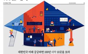 [조선일보/100년대학] 삼육대, 4차 산업혁명 인재 양성 '혁신 또 혁신'