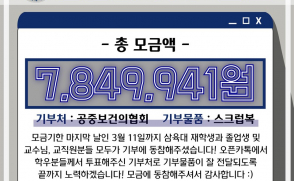 """""""알바비에 1원단위까지"""" 코로나19 모금 성료…'790만원' 모여"""